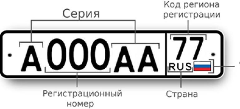 Как узнать, на кого зарегистрирован автомобиль по госномеру? ПДДюрист