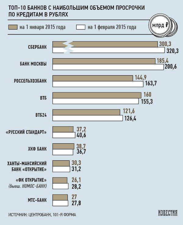 Полис осаго удорожает на 23-30% в зависимости от региона ПДДюрист