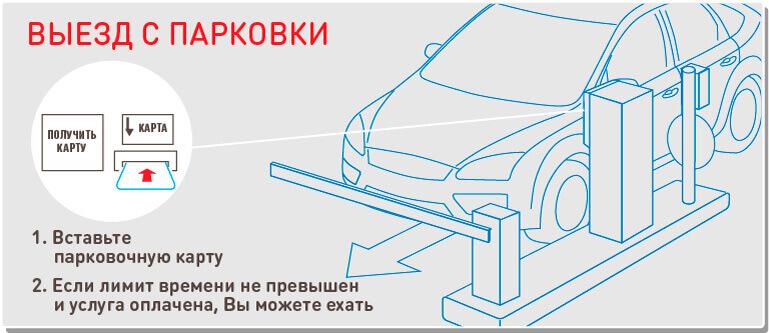 Правила пользования перехватывающей парковкой ПДДюрист
