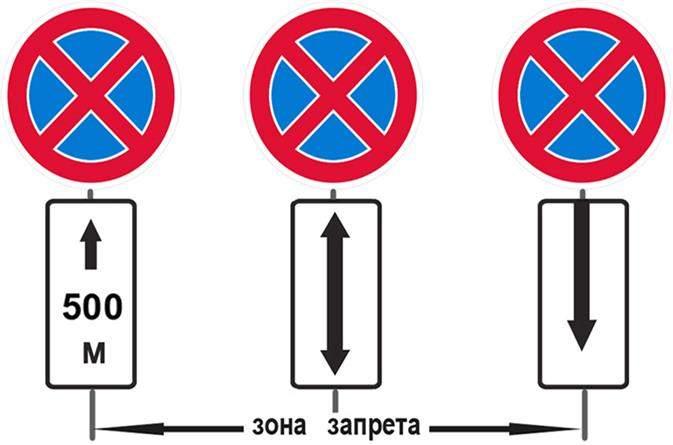 Разница между стоянкой и остановкой по пдд ПДДюрист